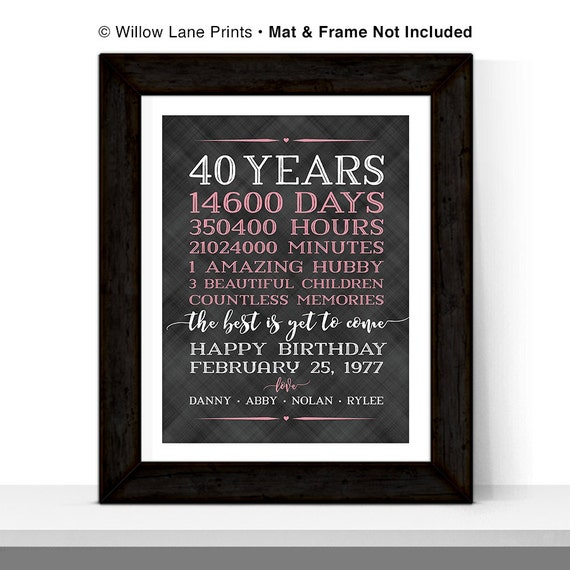 23 Awesome 40th Birthday Gift Ideas For Men: 40th Birthday Gifts For Women Men Adult Birthday Gift Ideas