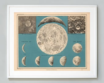 Phases of the Moon, Pictorial Map, 1869, Alexander Keith Johnston, Museum quality, Giclee Art Print