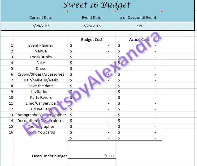 Ausgezeichnet Event Budget Tabellenkalkulationsvorlage Bilder ...