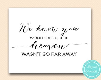 Unplugged ceremony sign wedding sign date jar signage wedding memorial sign we know you would be here wedding remembrance in memory junglespirit Image collections