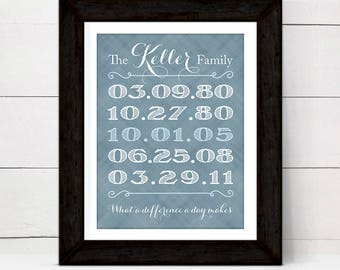Family Wall Art Personalized, Custom Family Name Sign Keepsake Gift, Print or Canvas