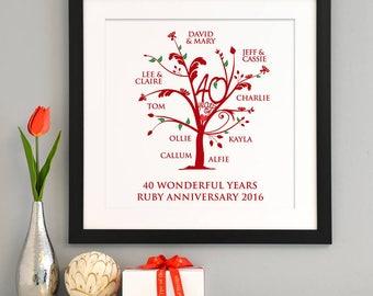 Personalised Ruby Anniversary Family Tree Print