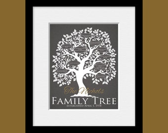 Family Wall Print, Family Tree Poster, Family Tree with Name and Est. Date, Family Tree Home Decor, Personalized Large Family Tree