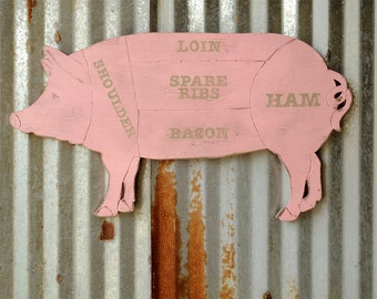 Pig Butcher Diagram Pig Sign Pork Meat Chart Butcher Diagram Meat Cuts Kitchen Wall Art Schwein