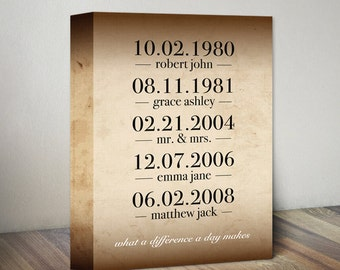 What a Difference a Day Makes Canvas Print | Important Dates Anniversary Gift | Personalized Family Names Sign | House Warming Gift Ideas