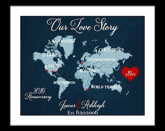 Anniversary Gift for Boyfriend Husband Spouse Wife 10