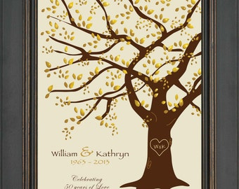 50th Wedding Anniversary Gift Print - Parents Anniversary Gift - Personalized Golden Anniversary Print