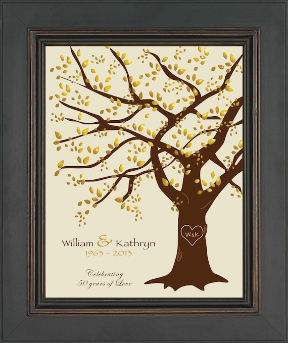 50th wedding anniversary gift print parents anniversary gift