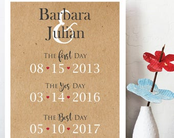 Custom Anniversary Gift, Custom Special Dates Print, Anniversary Dates Sign Print, Gift for Wife, Gift for Husband The Best Day Wedding gift