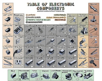 Table of Electronic Components Poster, High Resolution Digital File