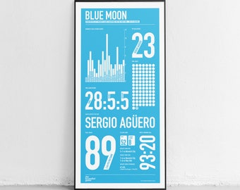 Manchester City: Blue Moon screen print