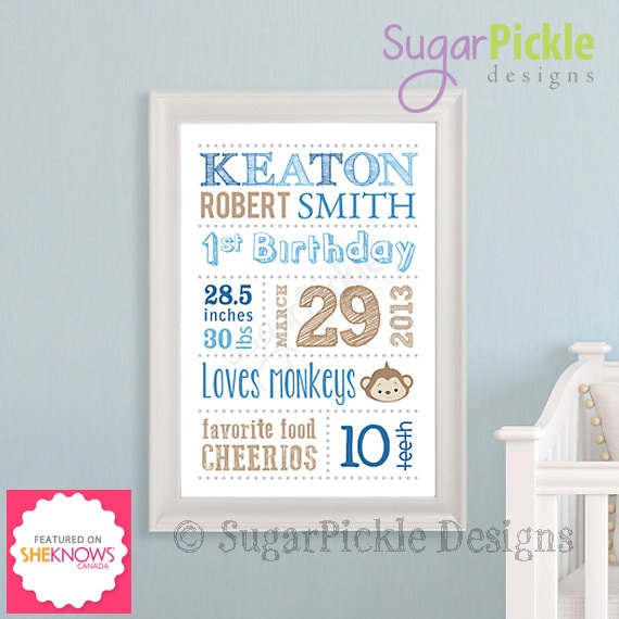 Poster Weights Etsy: Personalized Nursery Decor Wall Art Birth Announcement Baby