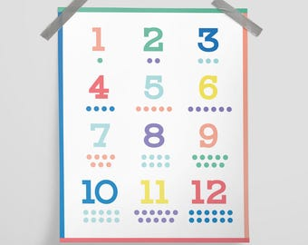 Number Counting Poster Print Wall Art Home Décor. Baby, Nursery, Children, Kids Room
