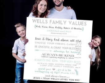 Family Rules Wall Art, Family Motto Print, Home Decor, Custom Quotes on Canvas, Mothers Day Gift