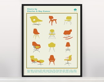 Eames Poster - Eames Chair Poster - Eames Alphabet - Eames Typology Print - Mid Century Poster - Modern Design Poster