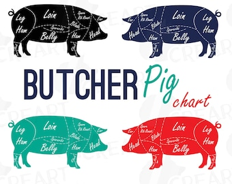 Butcher diagram clip art, digital pig chart, pork cuts diagram, Butcher shop, vector AI, CDR, svg, dxf, eps, pdf,png, Silhouette S. files
