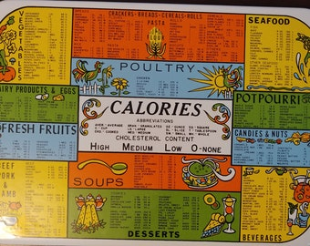 "Enamel trivet board 14""x10"" calorie counter"