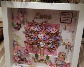 Framed family tree. family tree