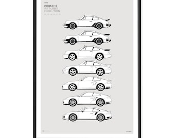 Porsche 911 Turbo Evolution Poster