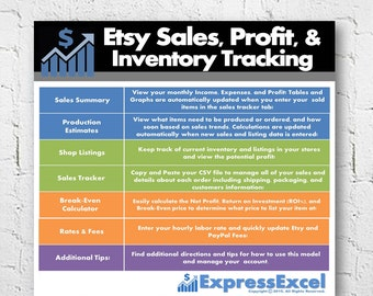 Etsy Sales Profit & Inventory Tracking + Break Even Calculator | Excel Spreadsheet | US UK Canada + Australia | Mac + PC | Instant Download