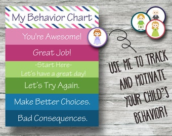 Printable Sofia the First Behavior Chart- Instant Download- Sofia, Amber, James, and Baileywick PDF