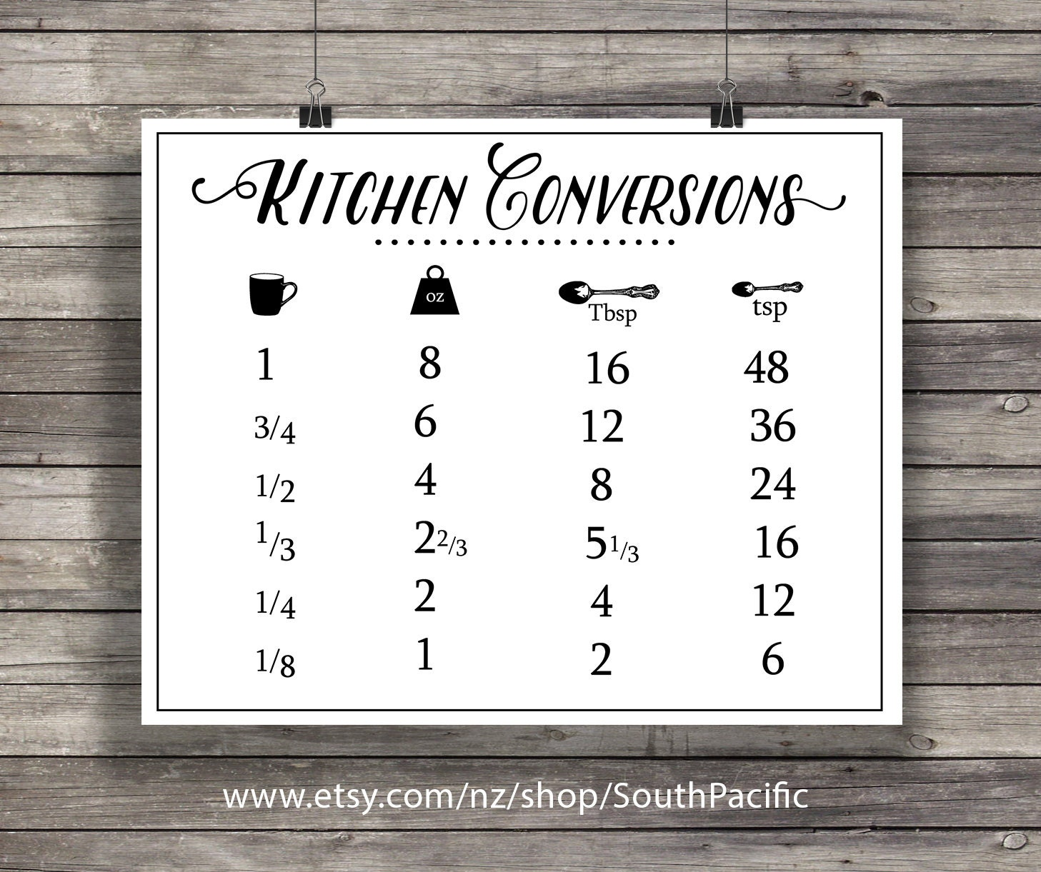 Kitchen conversions conversion chart printable kitchen zoom nvjuhfo Gallery