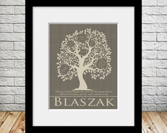 Family Tree Print, Family's Name Tree, Family Tree Anniversary Gift, Gift for Parents, Gift for Grandparents, Family Tree Home Decor