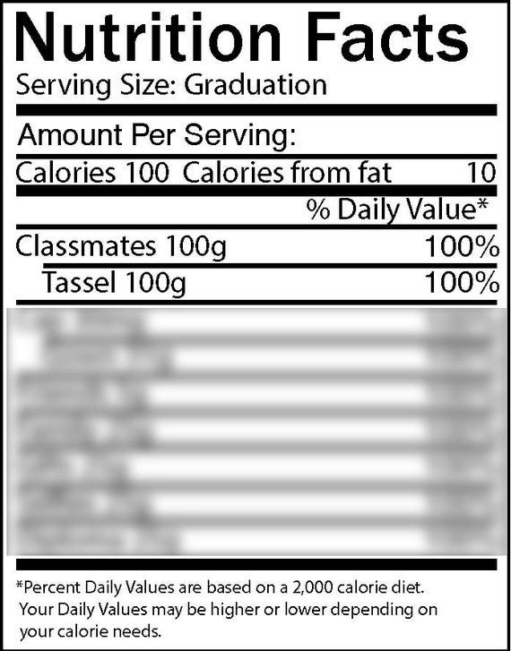 nutrition facts template word