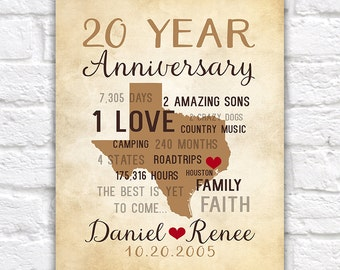 Anniversary Gifts for Men, 20th Anniversary Gift for Him or Her, Husband, Wife, Personalized Anniversary Map Print Ready to Hang   WF41