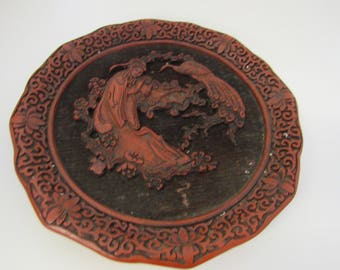 Sense of Sight Carved Chinese Collectible Plate