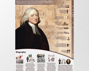 John Wesley Bio