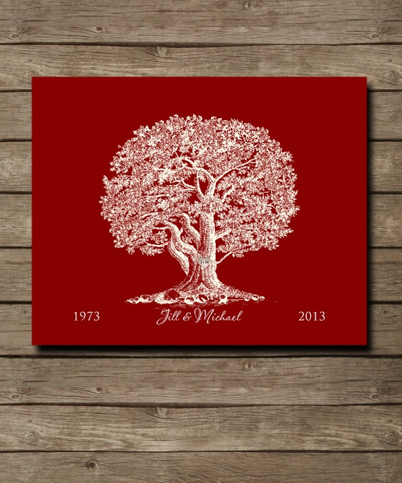 Pin On Wedding Anniversary 2020: Items Similar To Personalized 40th RUBY Wedding