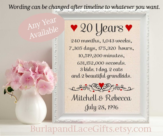 Traditional 20th Wedding Anniversary Gifts: 20th Anniversary Gift To Wife Anniversary Gift To Husband Gift