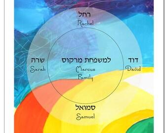 Genesis Family Circle Print