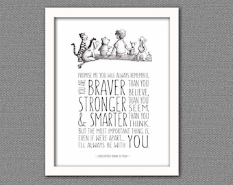 Promise me you will remember, Christopher Robin quote -Winnie the Pooh- A.A Milne, Nursery Printable- Kid's room Printable,Famous quotes