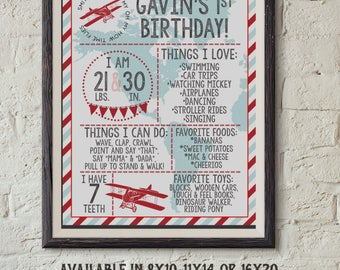 Airlines Airplane Birthday Sign