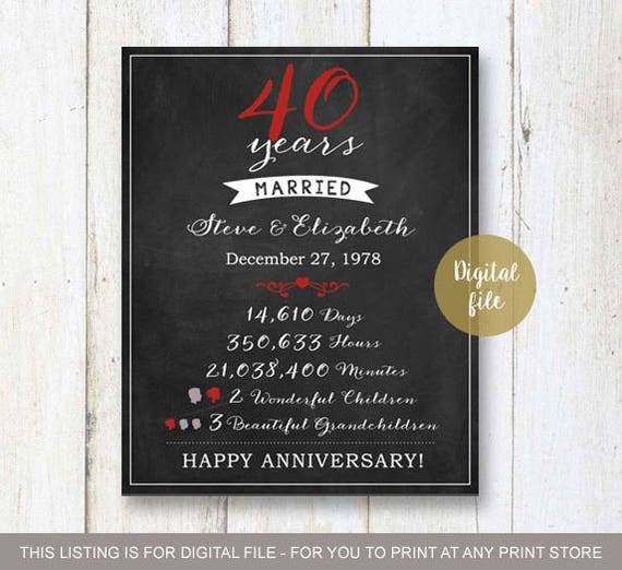 40 years married chalkboard sign personalize 40th. Black Bedroom Furniture Sets. Home Design Ideas
