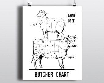 Rindfleisch Schnitt Diagramm drucken Instant Download Metzger