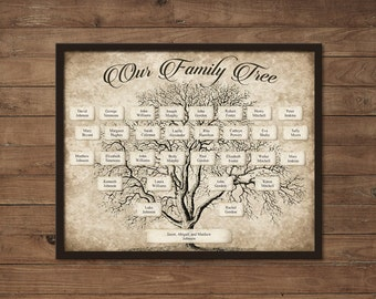 Custom Family Tree Printable 5 Generation Template, INSTANT DOWNLOAD, Editable Fillable PDF Form, Genealogy Print, Ancestry Chart, Vintage