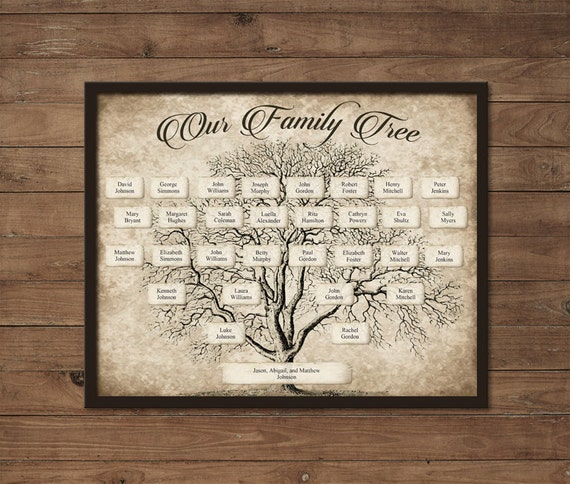 Custom Family Tree Printable 5 Generation Template INSTANT