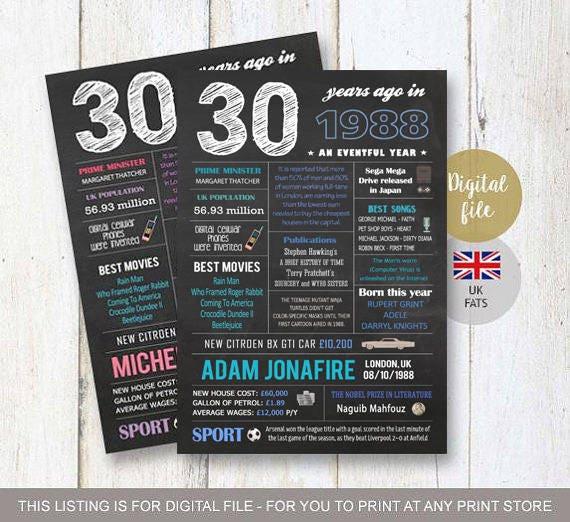 UK Facts 30th Birthday Gift Idea For Him Men Women Her Best