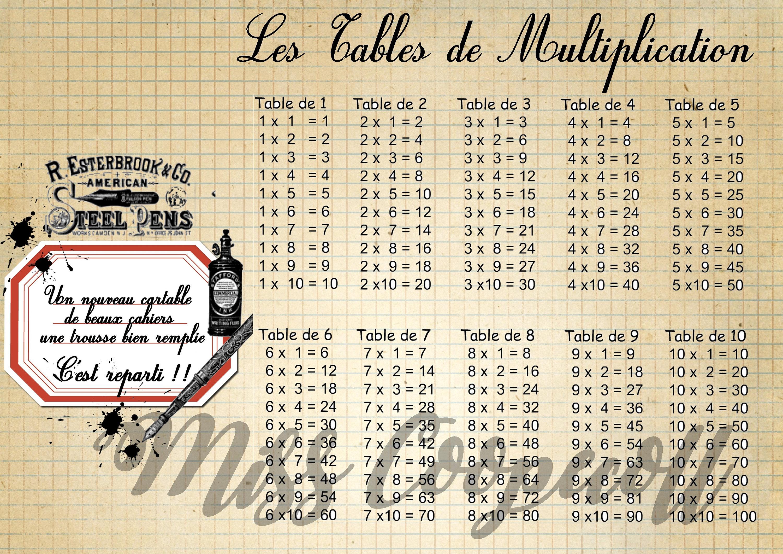 Table de multiplication imprimer format a4 c 39 est la - Table de division a imprimer ...