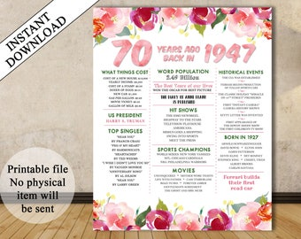 70th Birthday Sign, Back in 1947, 70th Birthday Chalkboard, 70 Years Ago in 1947, Instant Download, 70th Birthday Gift, Gift for Women, 1947