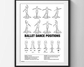 Ballet Dance Positions, Dance Print, Digital Art, Dance, Dance Wall Art, Digital Download, Instant Download, Printable Art, Typography Print