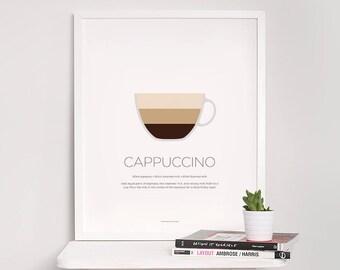 Cappuccino coffee print – Coffee art – Coffee gifts – Coffee lovers gifts – Espresso – Kitchen print – Kitchen art – Wall art – Gift