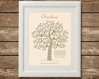 Grandma Gift Family Tree, Grandma Quote, Christmas Gift from Grandkids, Personalized Grandma Gift, Names of Grandchildren, Printable