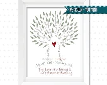 Printable Family Tree Gift for Grandparent Family History Ancestry Gift Custom Digital Family Tree Personalized Family Tree for Grandma