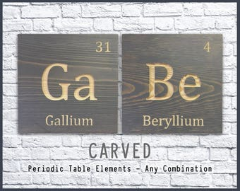 Custom script name sign kids name sign party backdrop periodic table name sign kids name sign family name custom kids sign periodic table elements baby urtaz Images