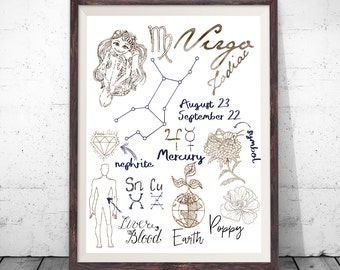 Virgo Astrological Zodiac Virgo Art Print Virgo Star Sign Modern Art Print Modern Personalized Gift Art Print Zodiac Print Virgo Poster