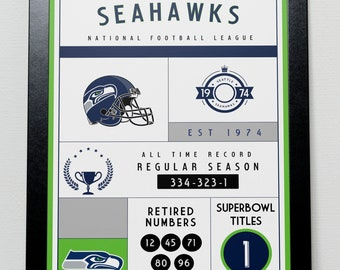 Seattle Seahawks Infographic Poster